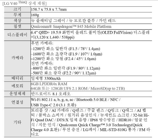 '5개의 눈' LG 전략폰 `V40 씽큐` 공개…펜타카메라 시대 열었다